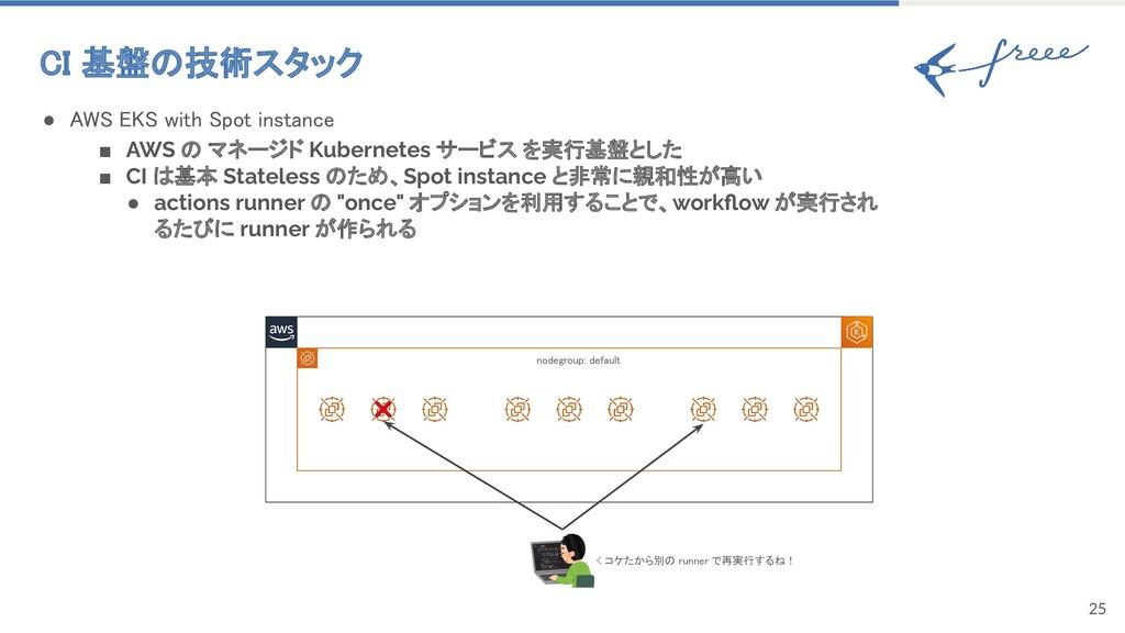 25 CI 基盤の技術スタック ● AWS EKS with Spot instance ...