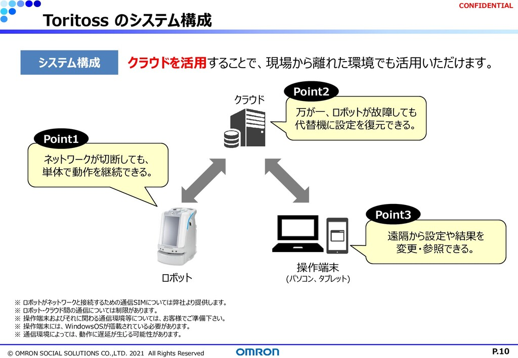 P.10 © OMRON SOCIAL SOLUTIONS CO.,LTD. 2021 All...