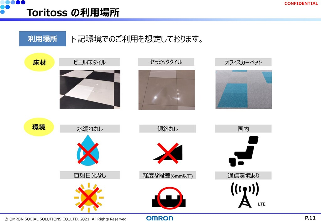 P.11 © OMRON SOCIAL SOLUTIONS CO.,LTD. 2021 All...