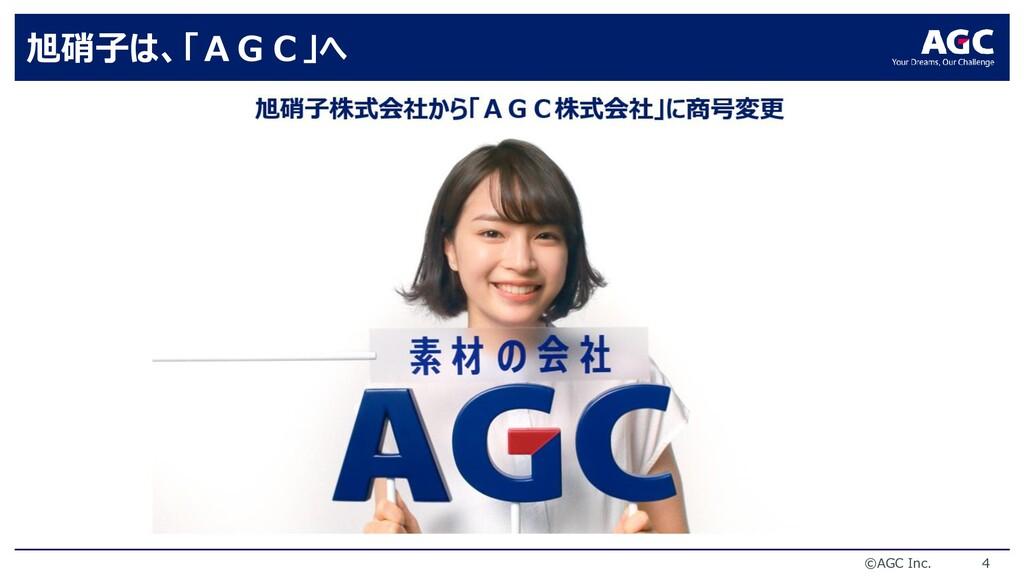 ©AGC Inc. 4 旭硝子は、「AGC」へ