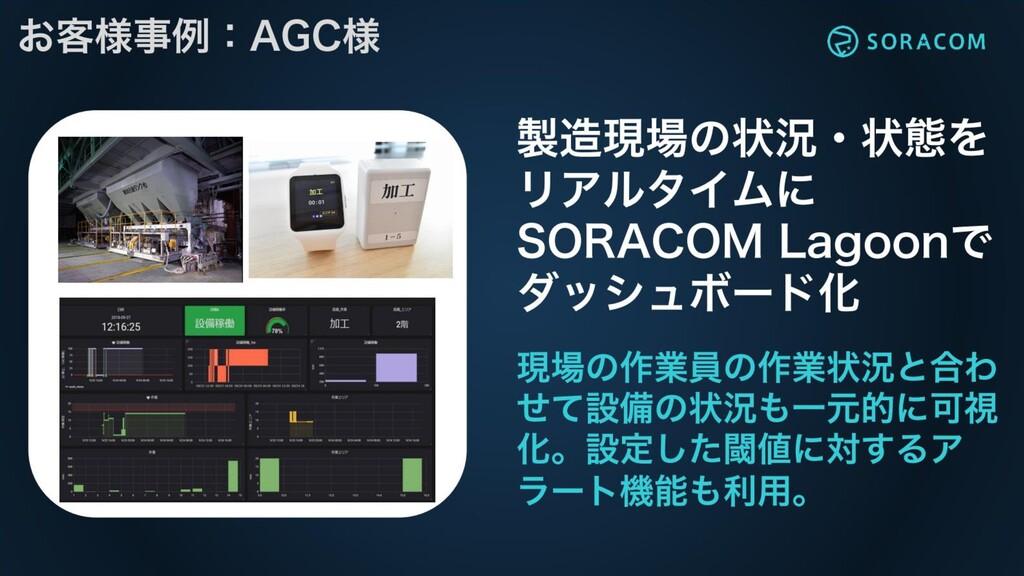 ©AGC Inc. 11 現