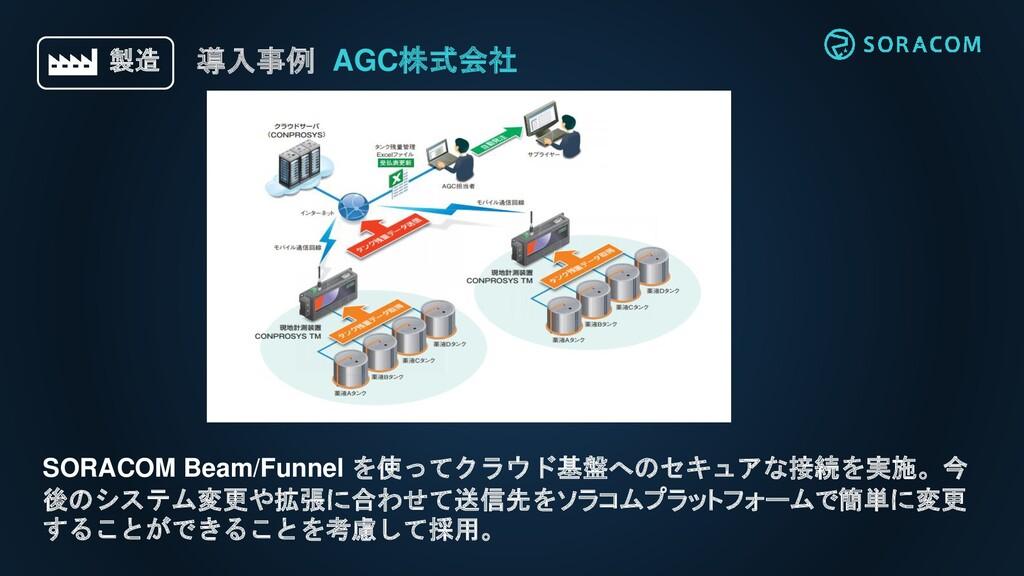 AGC株式会社 製造 導入事例 SORACOM Beam/Funnel を使ってクラウド基盤へ...