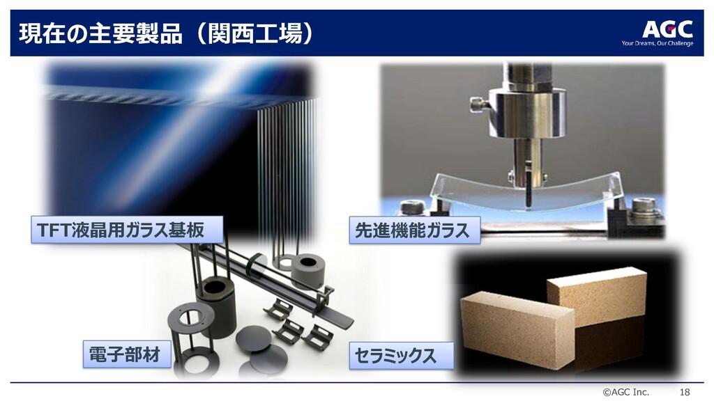 ©AGC Inc. 18 現在の主要製品(関西工場) 電子部材 TFT液晶用ガラス基板 セラミ...