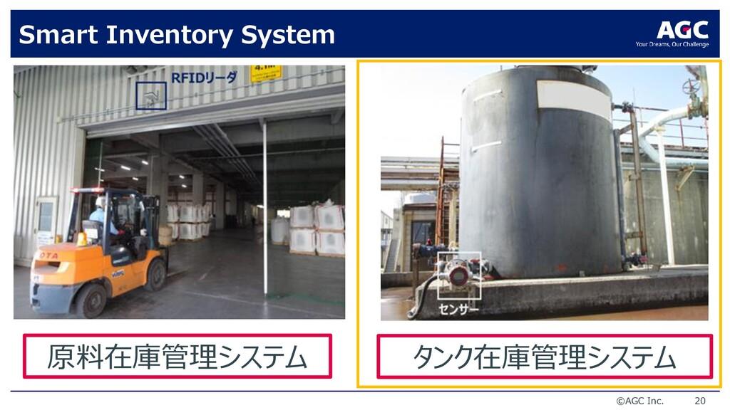 ©AGC Inc. 20 Smart Inventory System タンク在庫管理システム...