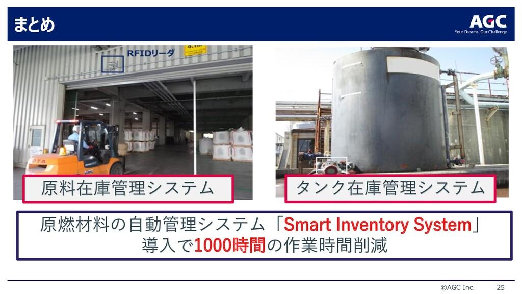 ©AGC Inc. 25 まとめ タンク在庫管理システム 原料在庫管理システム 原燃材料の自動...