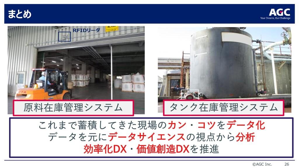 ©AGC Inc. 26 まとめ タンク在庫管理システム 原料在庫管理システム これまで蓄積し...