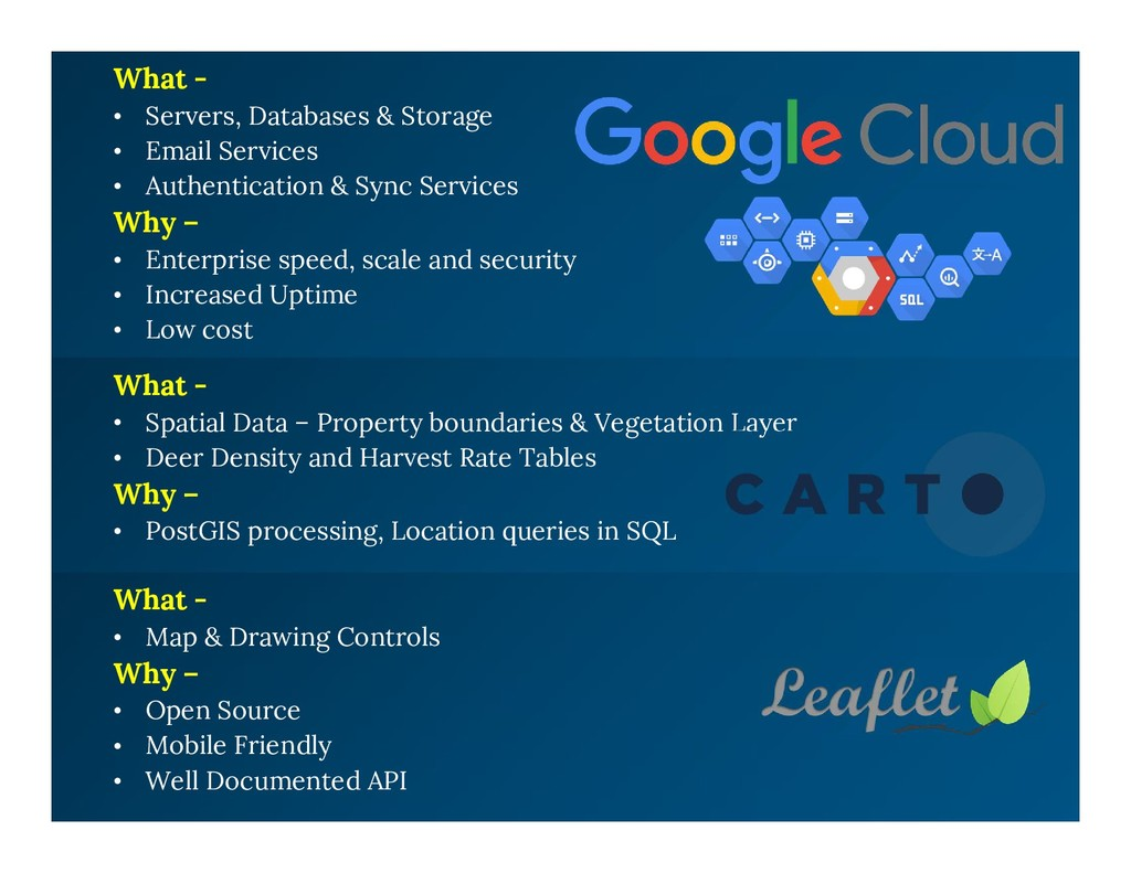 What - • Servers, Databases & Storage • Email S...