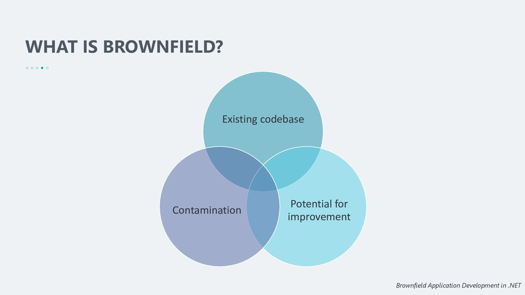 WHAT IS BROWNFIELD? Existing codebase Potential...