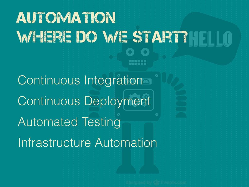 Continuous Integration Continuous Deployment Au...