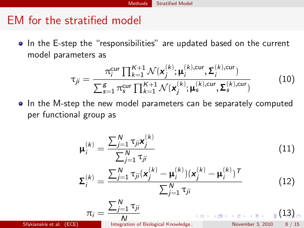 . . . . . . Methods Stratified Model EM for the ...