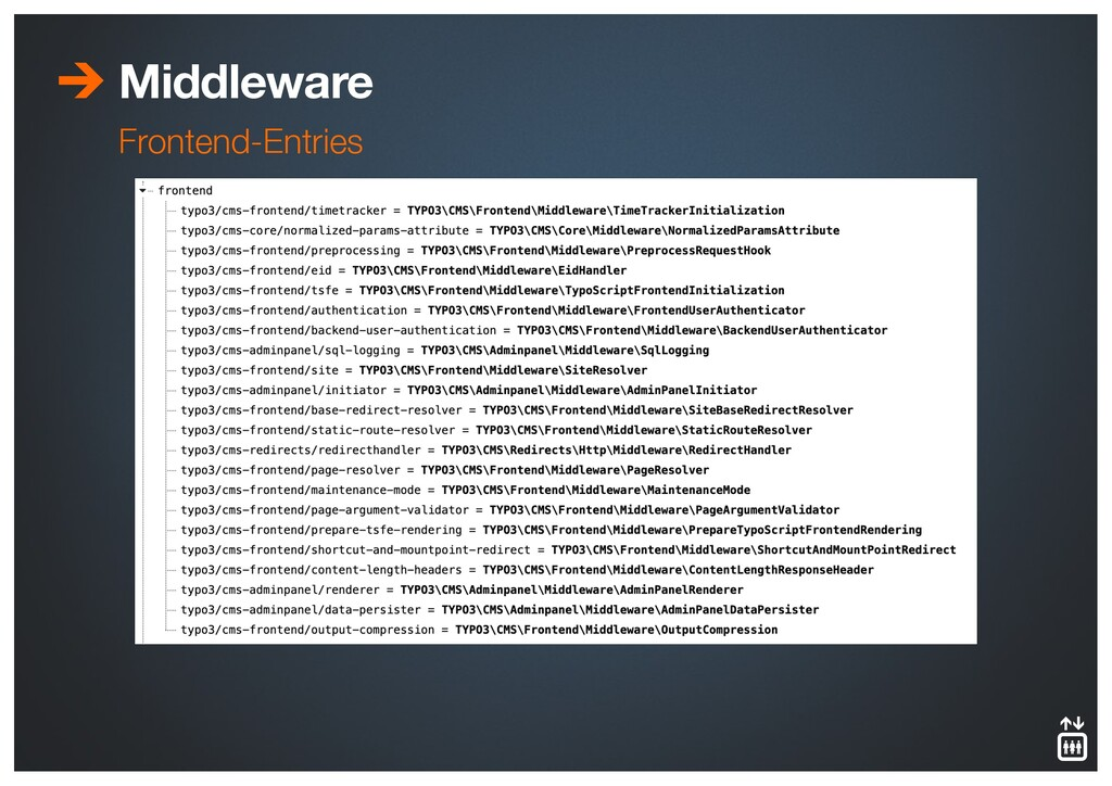 Middleware Frontend-Entries