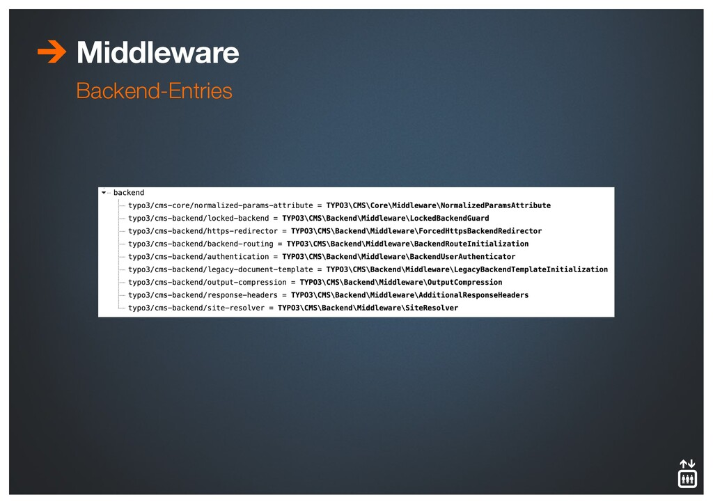 Middleware Backend-Entries