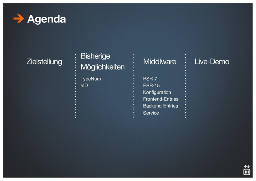 Agenda Bisherige   Möglichkeiten Middlware Live...