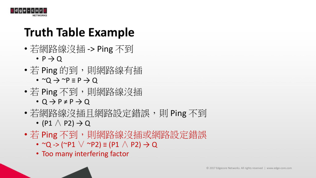 Truth Table Example • 若網路線沒插 -> Ping 不到 • P → Q...