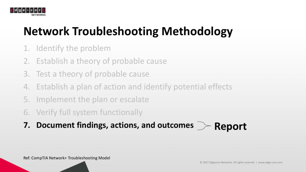 Network Troubleshooting Methodology 1. Identify...
