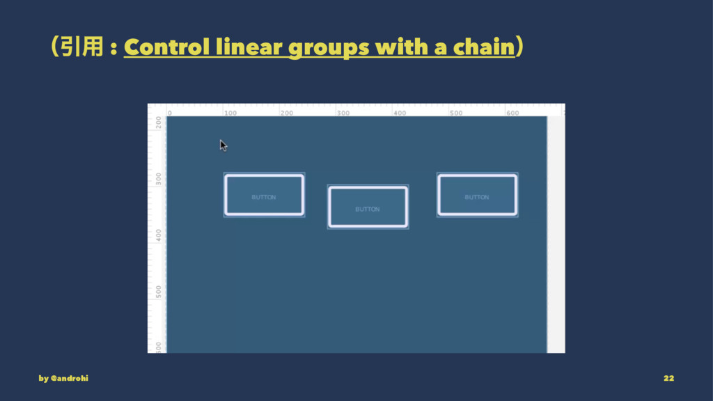 ʢҾ༻ : Control linear groups with a chainʣ by @a...