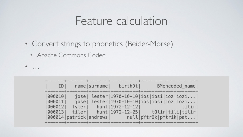 • Convert strings to phonetics (Beider-Morse) •...
