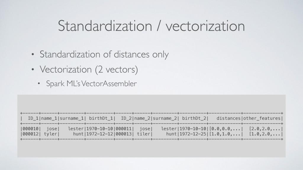 • Standardization of distances only • Vectoriza...