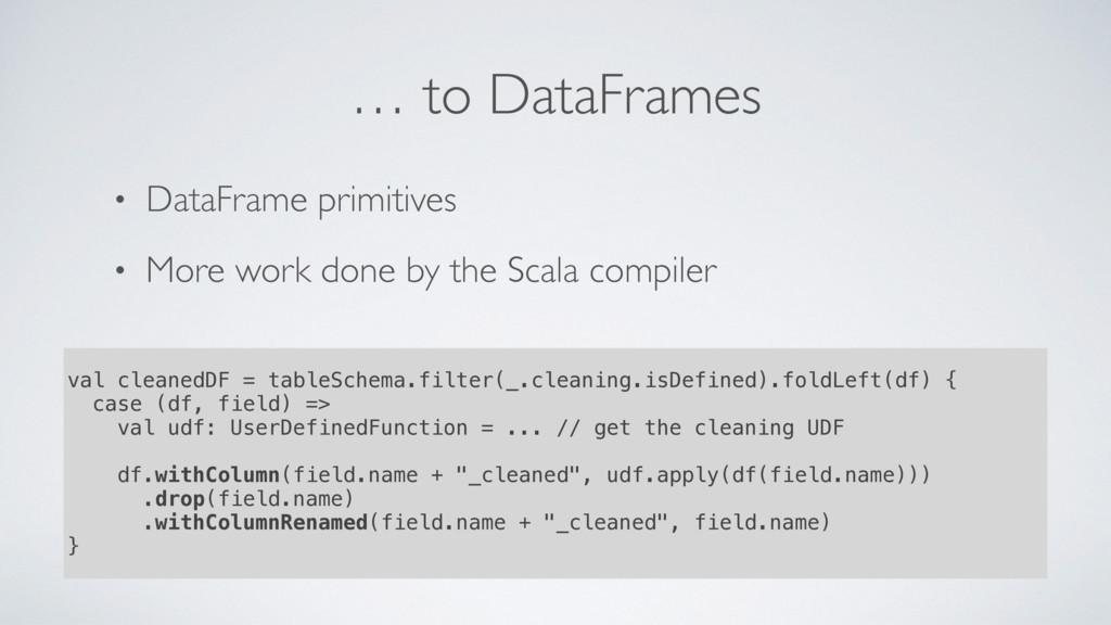… to DataFrames • DataFrame primitives • More w...