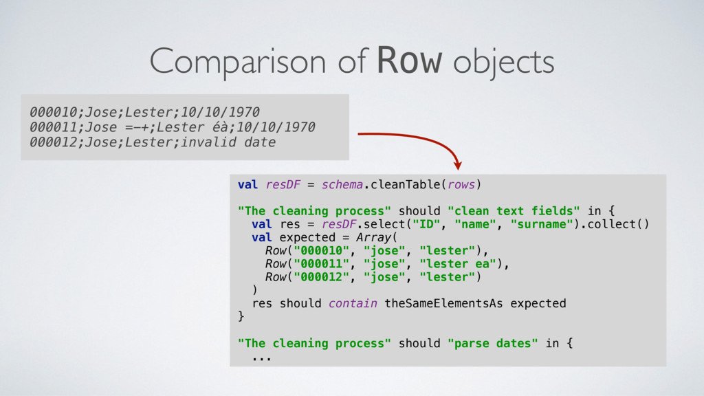 """val resDF = schema.cleanTable(rows) """"The clean..."""