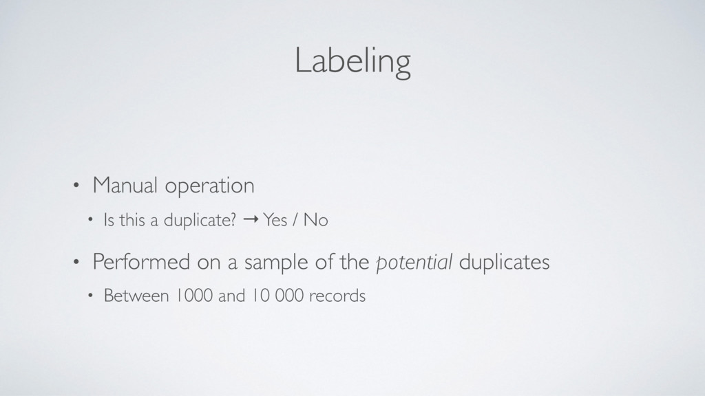 Labeling • Manual operation • Is this a duplica...