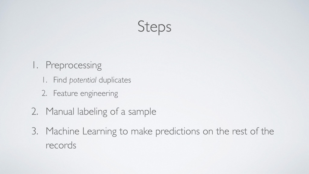 Steps 1. Preprocessing 1. Find potential duplic...