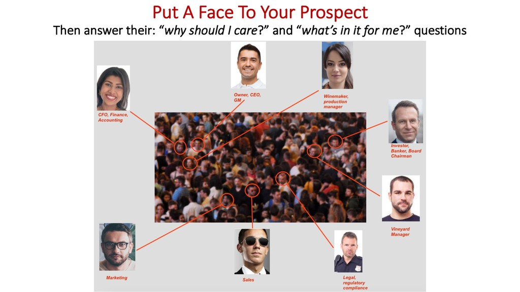 Put A Face To Your Prospect Then answer their: ...