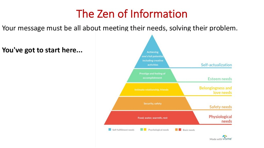The Zen of Information Your message must be all...