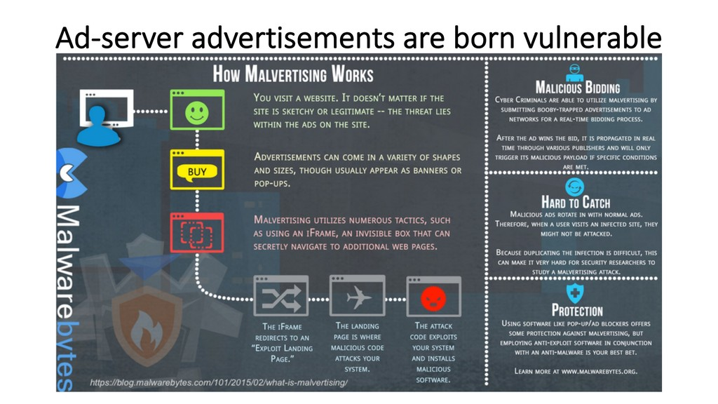 Ad-server advertisements are born vulnerable