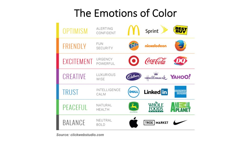 The Emotions of Color