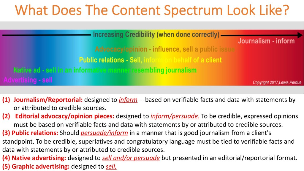 What Does The Content Spectrum Look Like? (1) J...