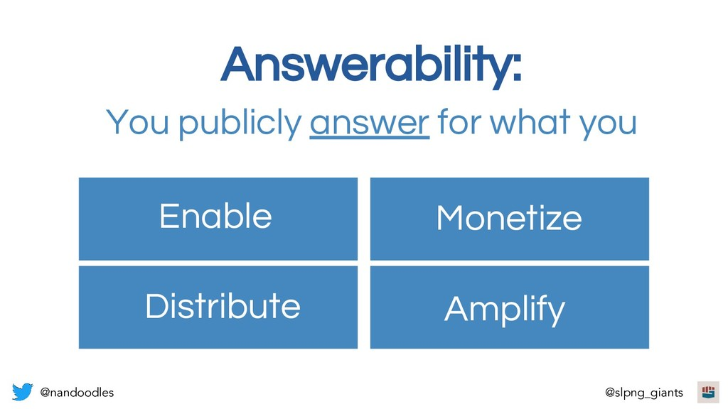 Answerability: You publicly answer for what you...