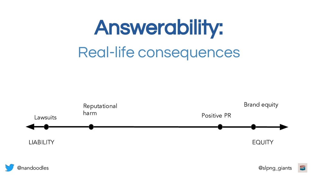 Answerability: Real-life consequences Lawsuits ...