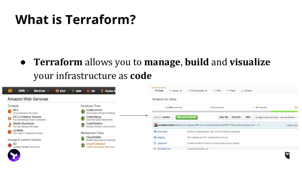 What is Terraform? ● Terraform allows you to ma...