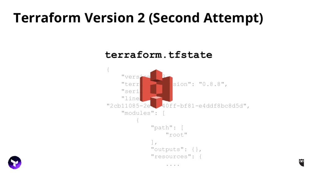 Terraform Version 2 (Second Attempt) terraform....