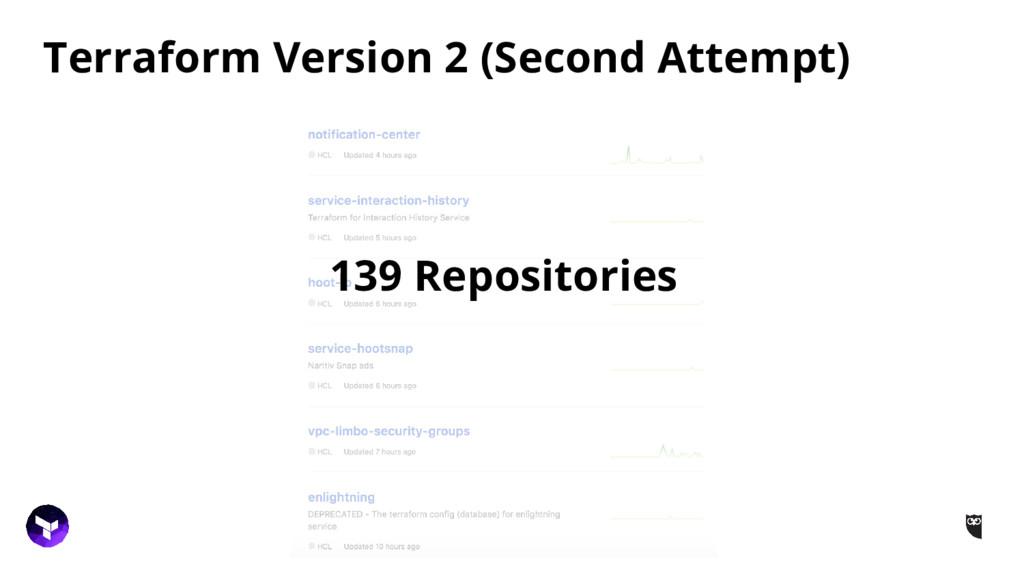 Terraform Version 2 (Second Attempt) 139 Reposi...