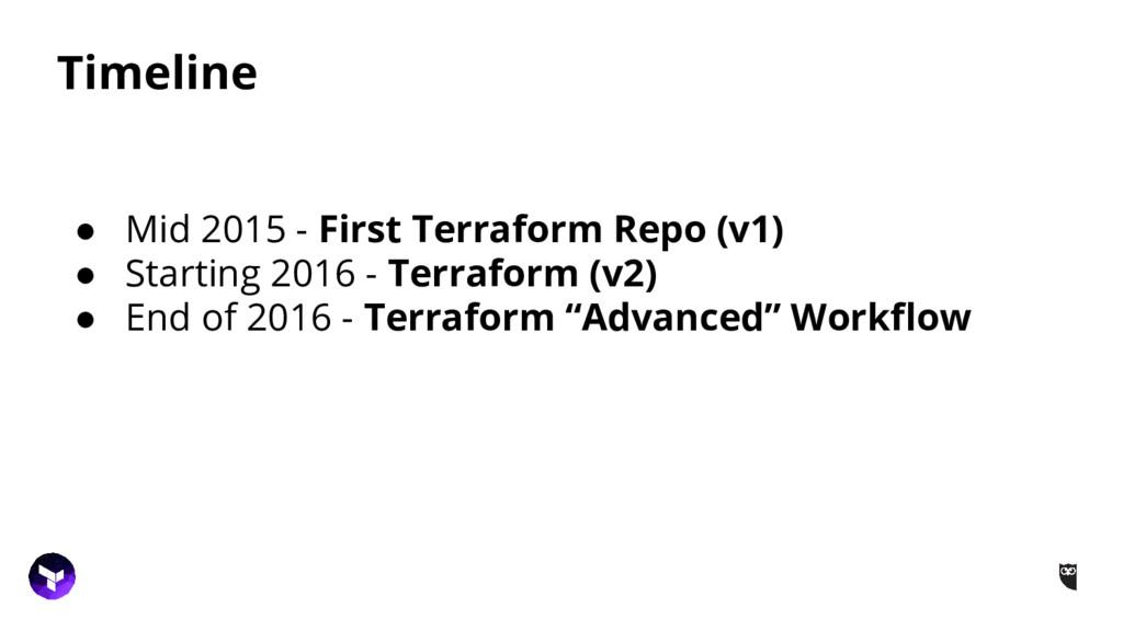 Timeline ● Mid 2015 - First Terraform Repo (v1)...