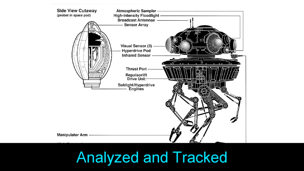 Analyzed and Tracked