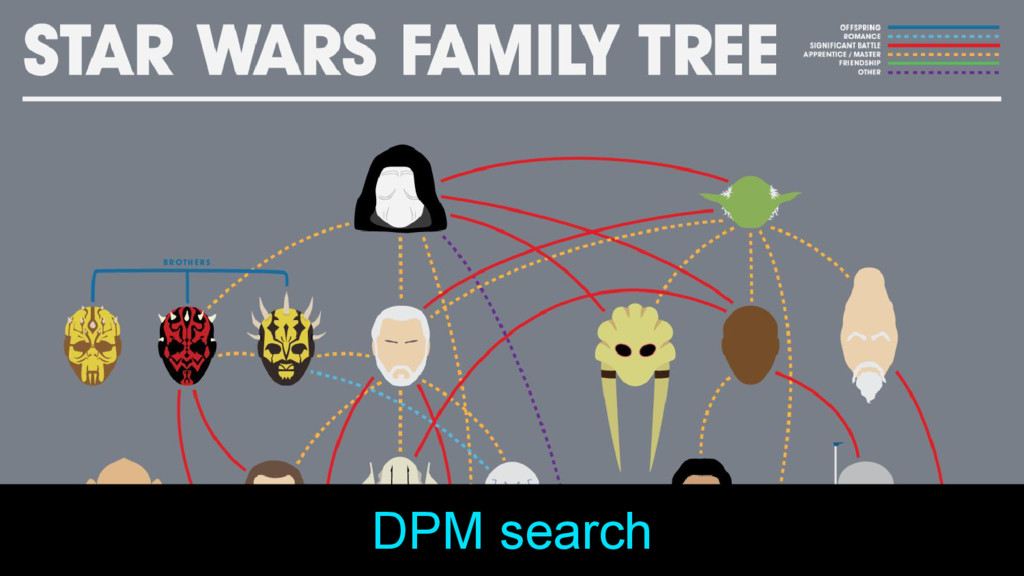 DPM search