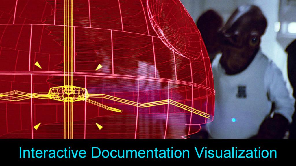 Interactive Documentation Visualization