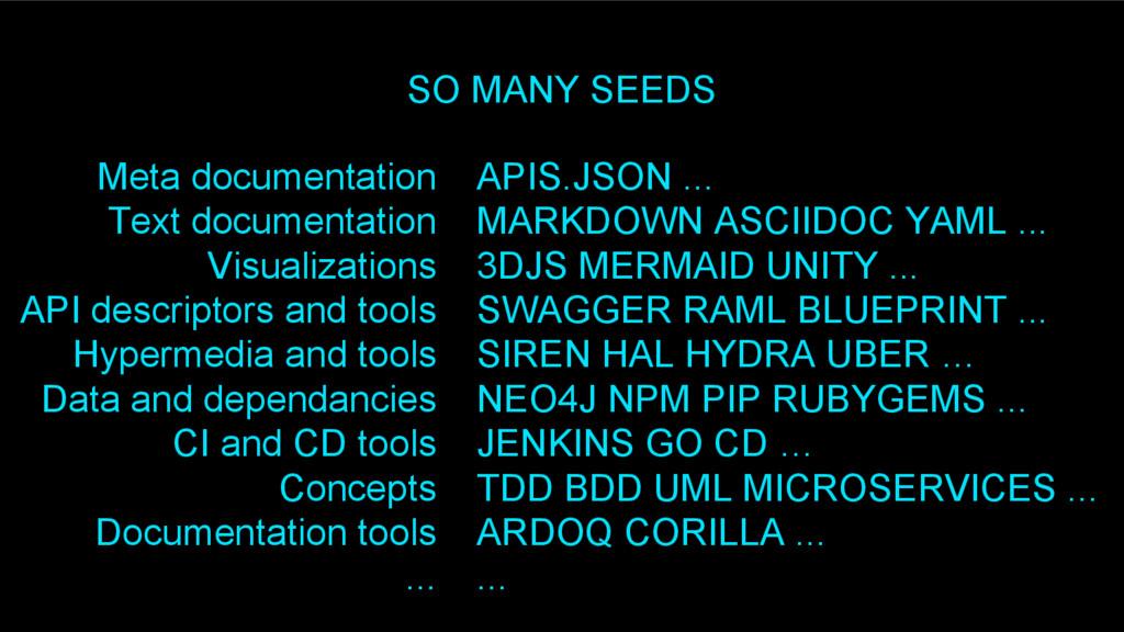 SO MANY SEEDS Meta documentation Text documenta...