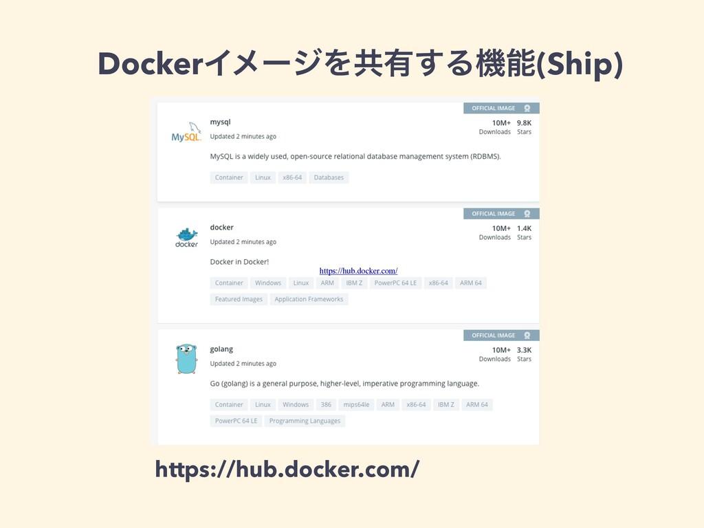 ɹDockerΠϝʔδΛڞ༗͢Δػ(Ship) https://hub.docker.com...
