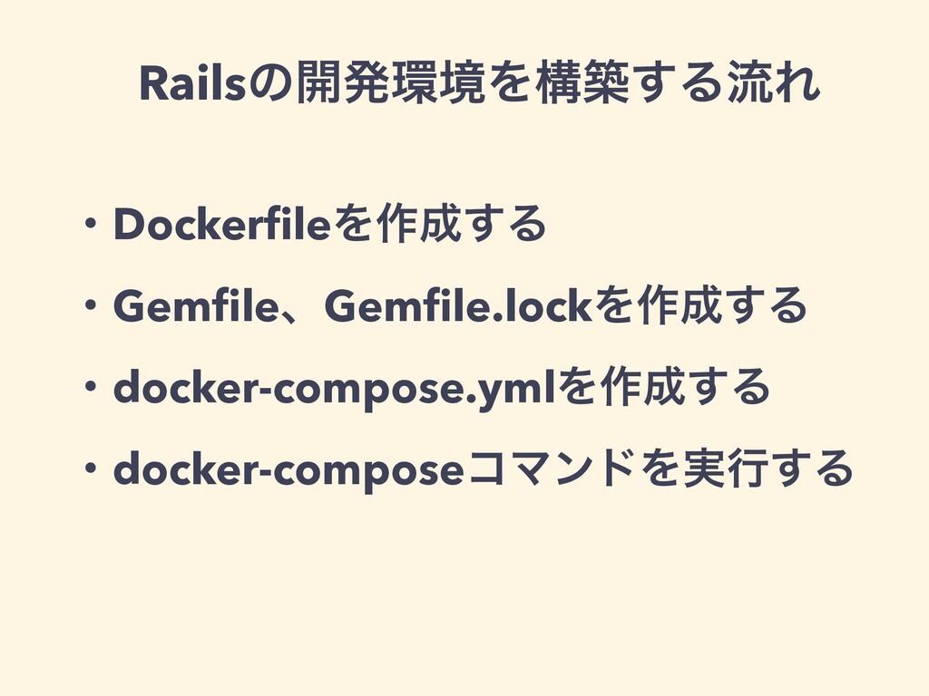 ɾDockerfileΛ࡞͢Δ ɾGemfileɺGemfile.lockΛ࡞͢Δ ɾdocke...