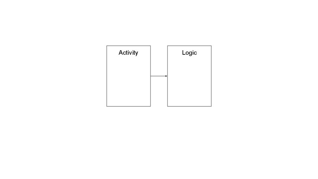 Activity Logic