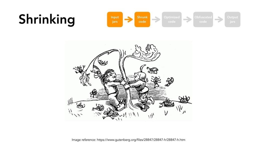 Shrinking Image reference: https://www.gutenber...