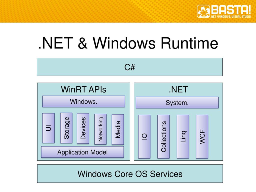 .NET & Windows Runtime Windows Core OS Services...