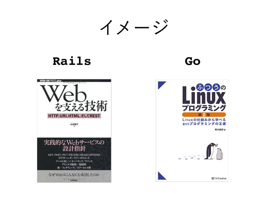 Πϝʔδ Rails Go
