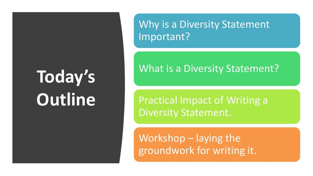 Today's Outline Why is a Diversity Statement Im...