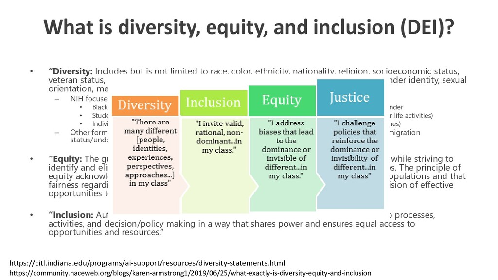 What is diversity, equity, and inclusion (DEI)?...