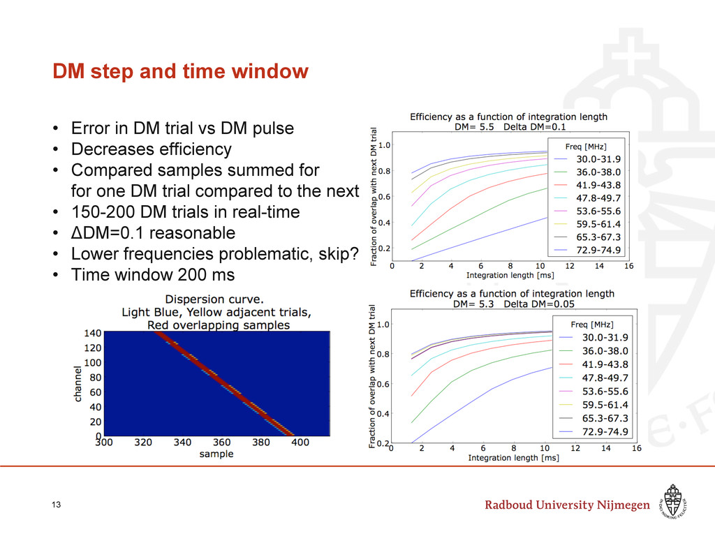 DM step and time window 13 • Error in DM trial...